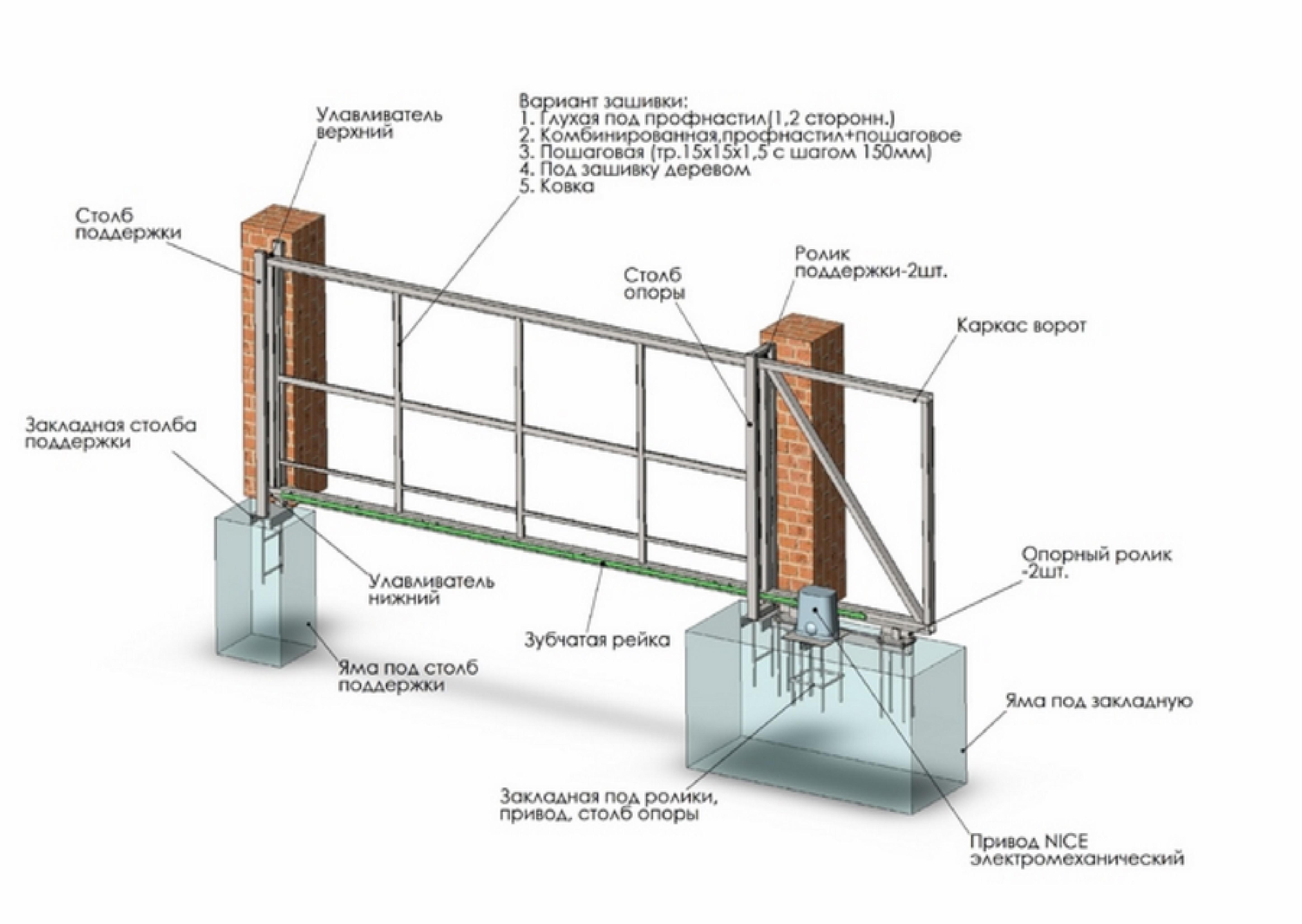 Как сделать откатные ворота. - Дом и стройка - Статьи - FORUMHOUSE 52